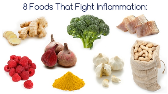 Anti-Inflammation-Food-Collage-withTitle-LEAD